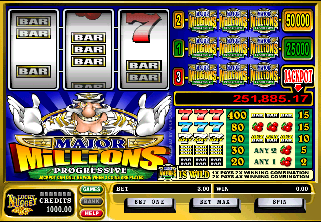 slots payout percentages washington