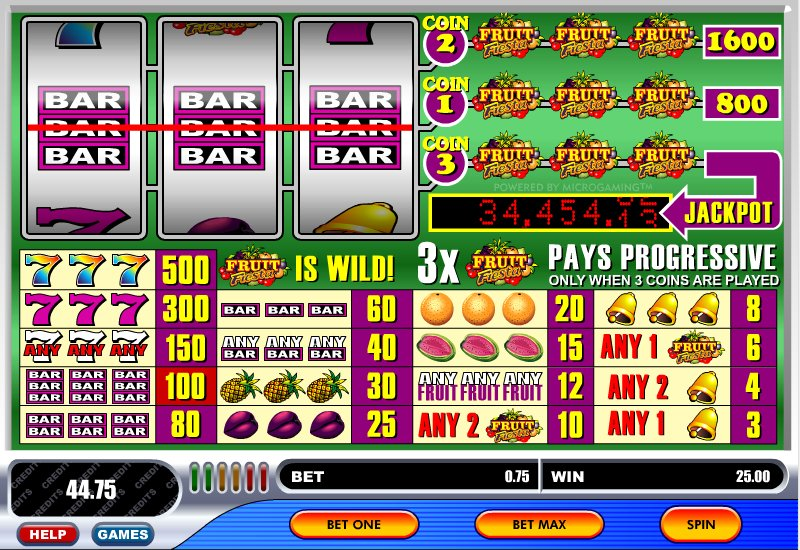 Online progressive slot games