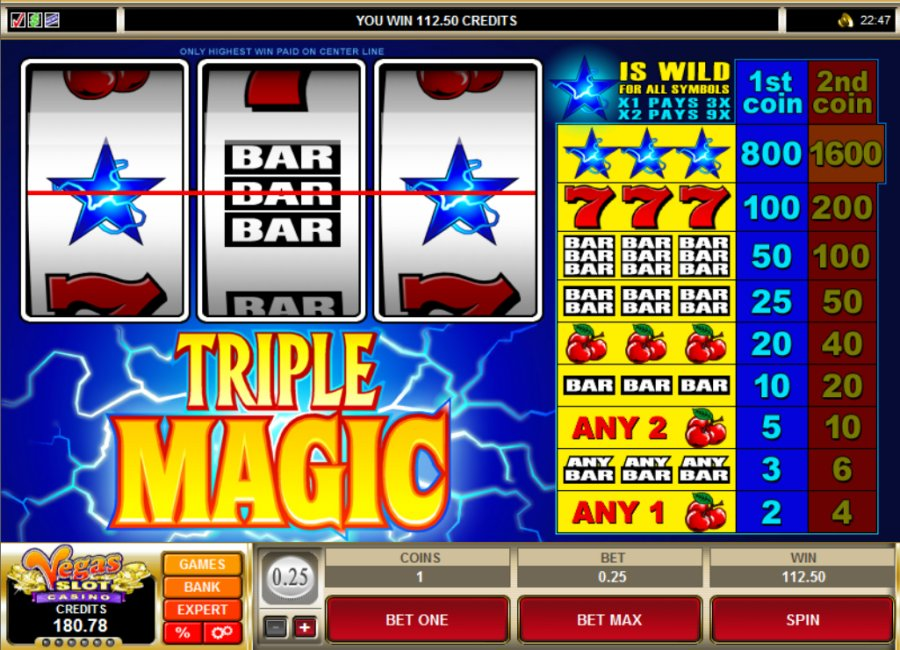 3 reel slot machine odds